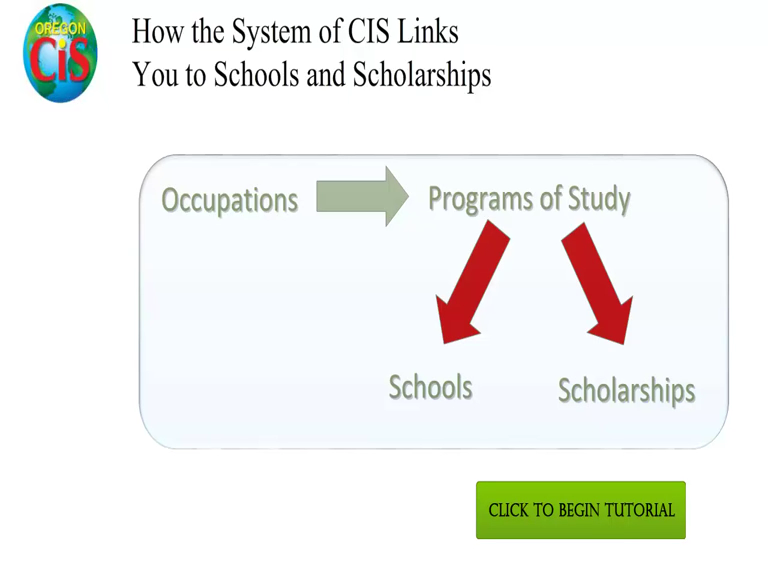 Connect Occupations to Schools & Scholarships